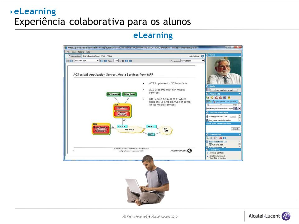 All Rights Reserved © Alcatel-Lucent 2010 eLearning Experiência colaborativa para os alunos eLearning