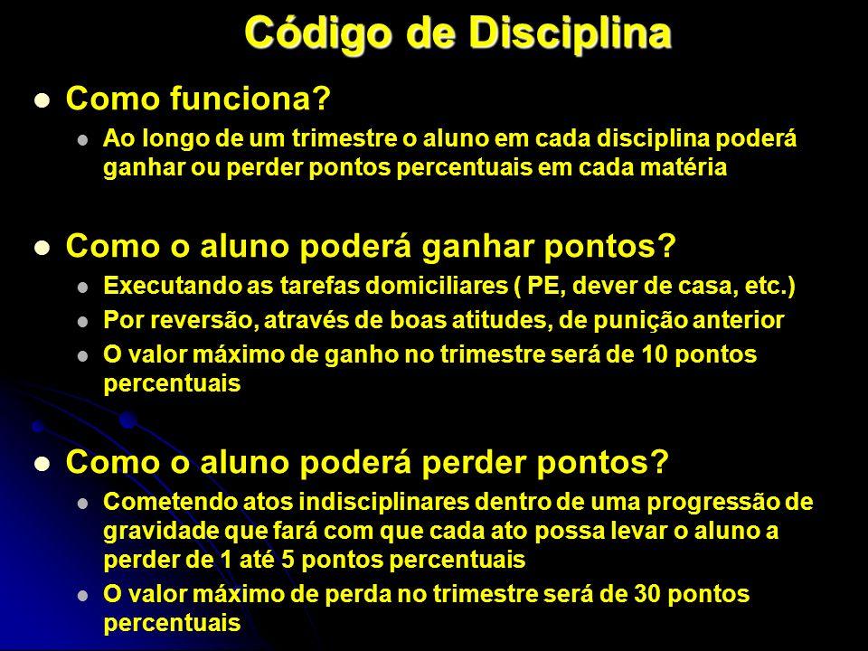 Código de Disciplina Como funciona? Ao longo de um trimestre o aluno em cada disciplina poderá ganhar ou perder pontos percentuais em cada matéria Com