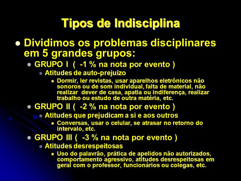 Tipos de Indisciplina Dividimos os problemas disciplinares em 5 grandes grupos: GRUPO I ( -1 % na nota por evento ) Atitudes de auto-prejuízo Dormir,