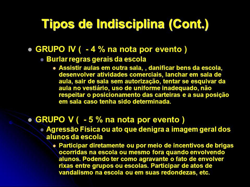 Tipos de Indisciplina (Cont.) GRUPO IV ( - 4 % na nota por evento ) Burlar regras gerais da escola Assistir aulas em outra sala,, danificar bens da es