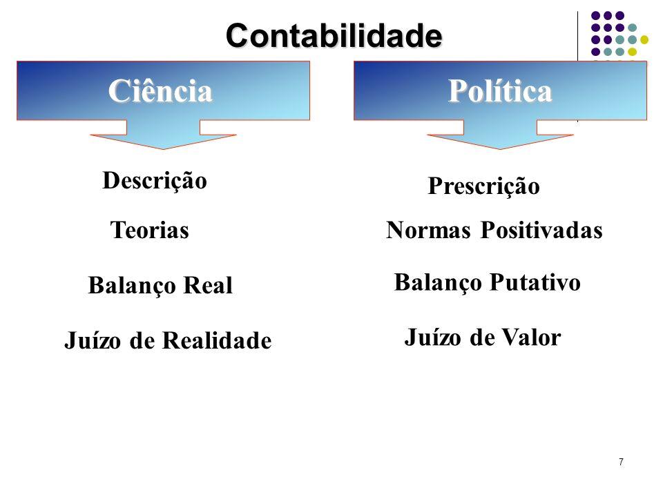 6 TEORIA PURA DA CONTABLIDADE - Dicas Conceitos - Categoria contábil. Método do raciocínio contábil. Fundo de Comércio. Balanço especial. Carteira de