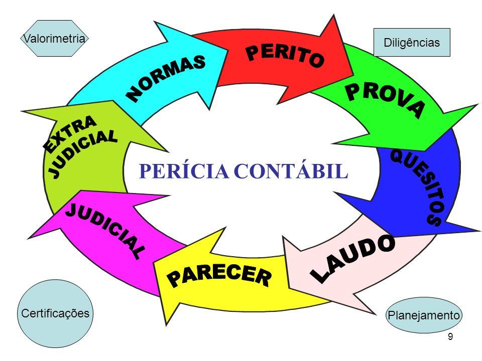 8 O que se pretende com a integração e cooperação