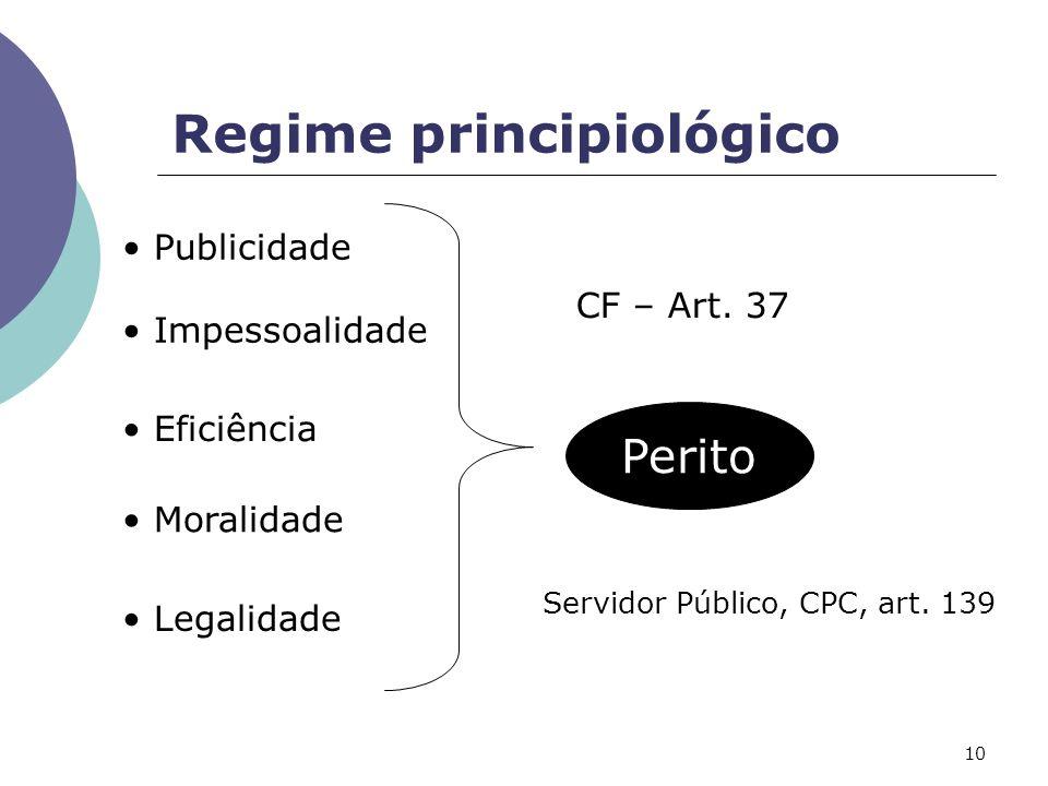 Alçada do perito, atribuição e limitações CPC art. 429 Obrigação das partes, CPC art. 14 Embaraços a perícia litigância de má-fé, CPC art. 17 9