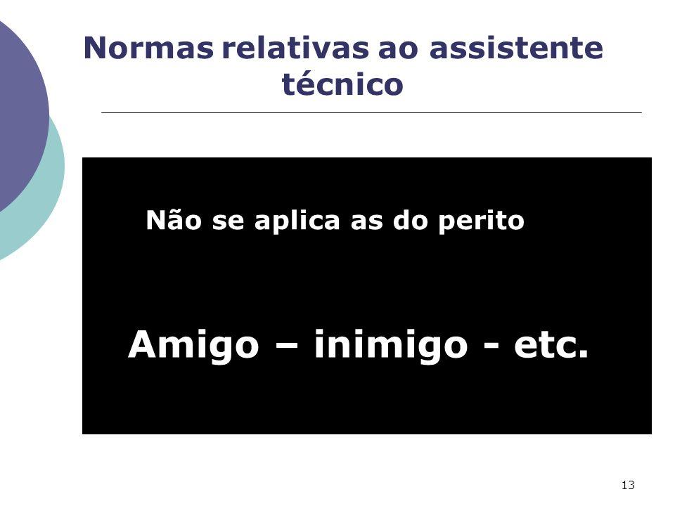 Extinção da obrigação de fazer resposta às perguntas CASO FORTUITO OU FORÇA MAIOR 12