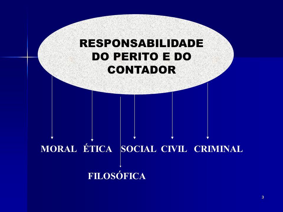 MORALÉTICASOCIALCIVILCRIMINAL FILOSÓFICA RESPONSABILIDADE DO PERITO E DO CONTADOR 3