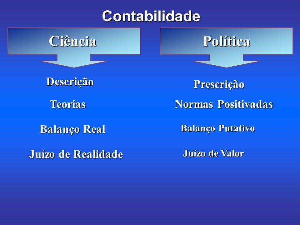 A contabilidade tradicional e suas demonstrações Quinteto contábil: Balanço Patrimonial; Demonstração de Resultado do Exercício; Demonstração de Orige