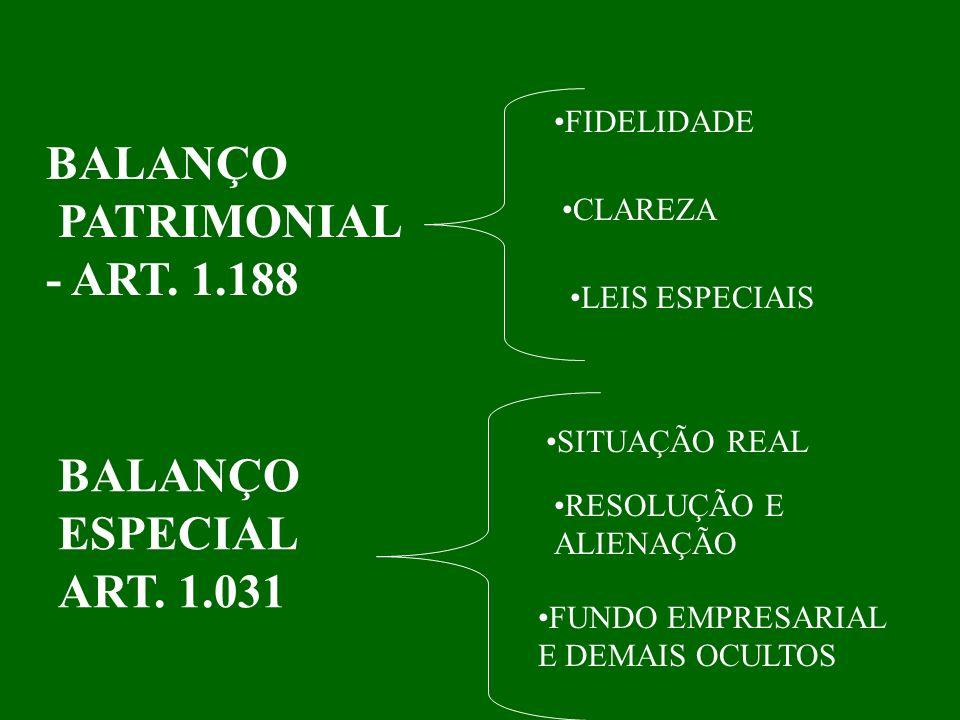BALANÇO PUTATIVO