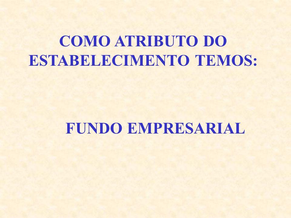 Art. 1.142. Considera-se estabelecimento todo complexo de bens organizado, para exercício da empresa, por empresário, ou por sociedade empresária.