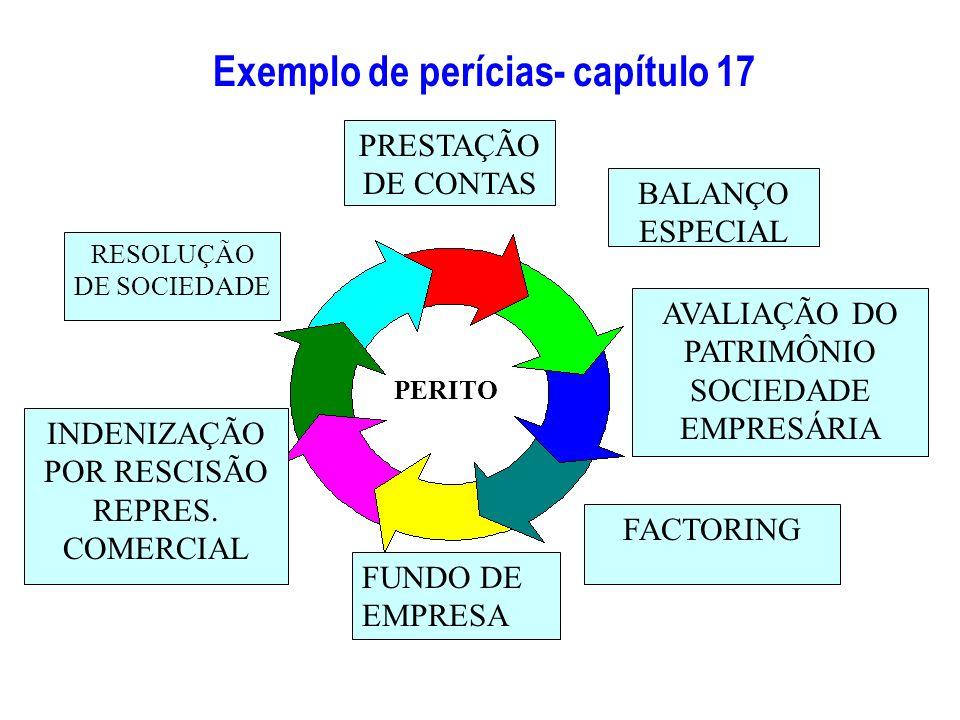 LAUDO - CAP.13 COLETIVO DISCORDANTE CONSENSO