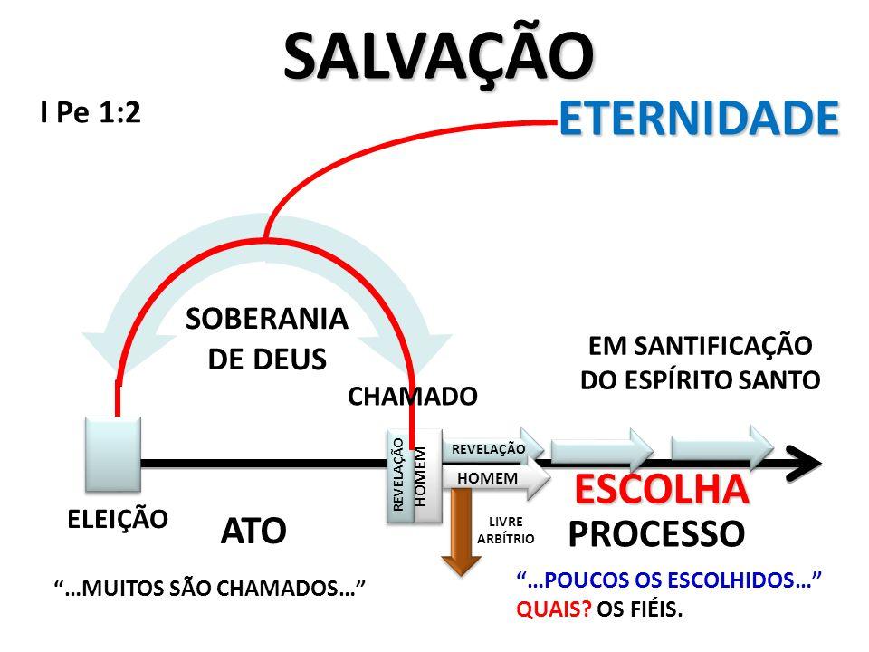 SOBERANIA DE DEUS EM SANTIFICAÇÃO DO ESPÍRITO SANTO ETERNIDADE ELEIÇÃO ATO PROCESSO LIVRE ARBÍTRIO HOMEM REVELAÇÃO HOMEM CHAMADO SALVAÇÃO I Pe 1:2 …MU