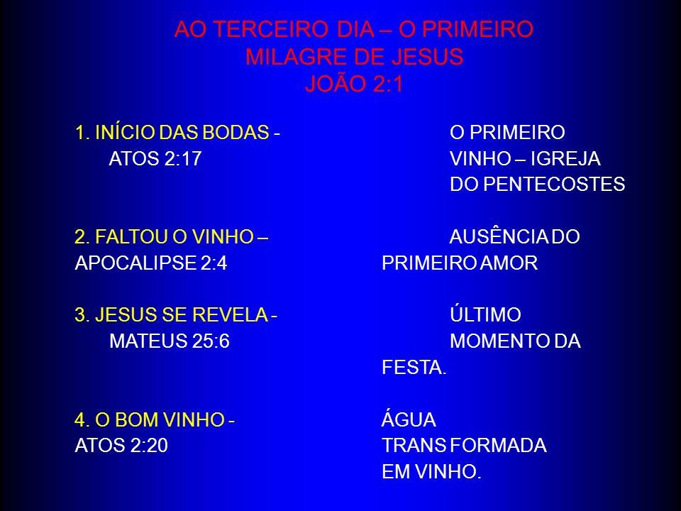 AO TERCEIRO DIA – O PRIMEIRO MILAGRE DE JESUS JOÃO 2:1 1. INÍCIO DAS BODAS - O PRIMEIRO ATOS 2:17VINHO – IGREJA DO PENTECOSTES 2. FALTOU O VINHO – AUS