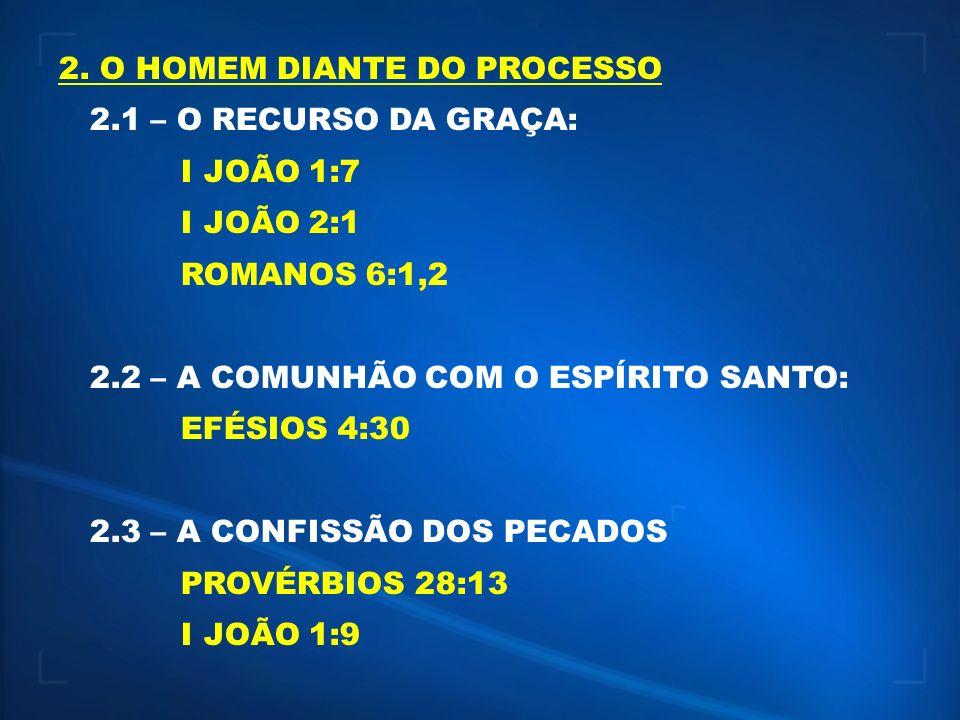 2.3 – A CONFISSÃO DOS PECADOS 2.3.1 – PROVÉRBIOS 28:13...CONFESSA E DEIXA...