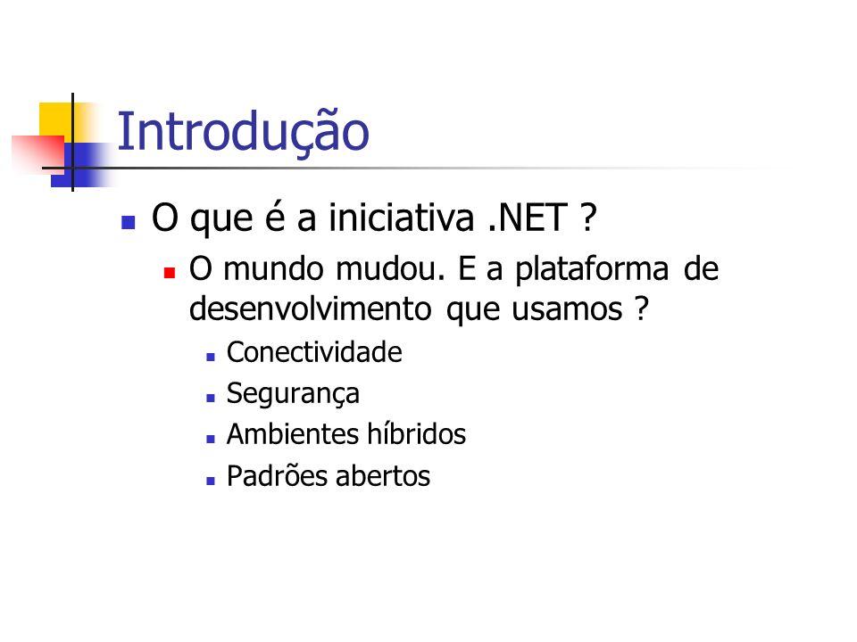 Introdução O que é a iniciativa.NET . O mundo mudou.