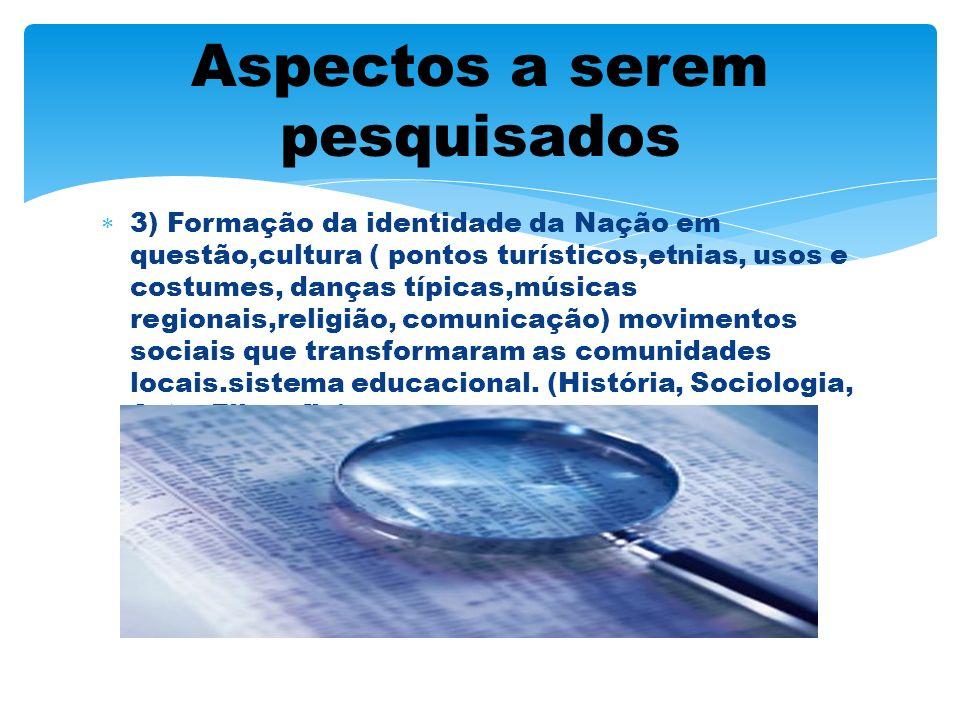 2) Identificar as características físicas, humanas e aspectos econômicos dos países pesquisados, formas de governo, habitação. (Geografia) Aspectos a