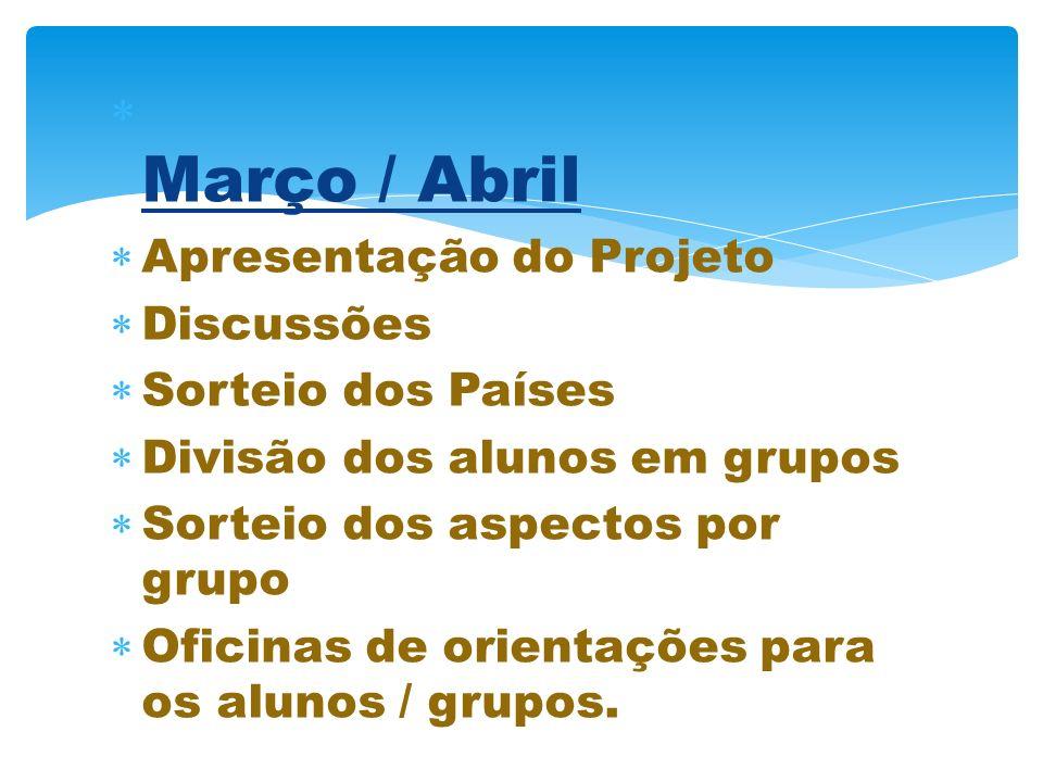 Março / Abril Apresentação do Projeto Discussões Sorteio dos Países Divisão dos alunos em grupos Sorteio dos aspectos por grupo Oficinas de orientações para os alunos / grupos.