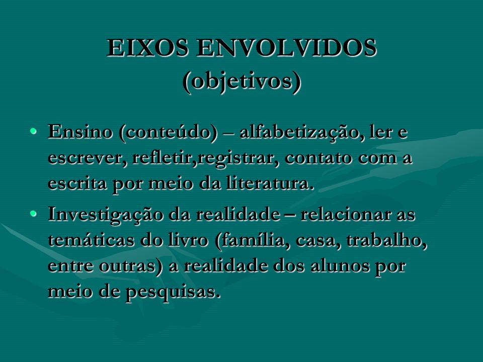 EIXOS ENVOLVIDOS (objetivos) Ensino (conteúdo) – alfabetização, ler e escrever, refletir,registrar, contato com a escrita por meio da literatura.Ensin