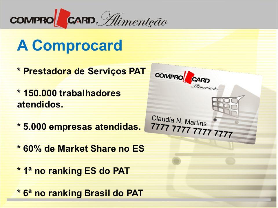 A Comprocard * Prestadora de Serviços PAT * 150.000 trabalhadores atendidos. * 5.000 empresas atendidas. * 60% de Market Share no ES * 1ª no ranking E