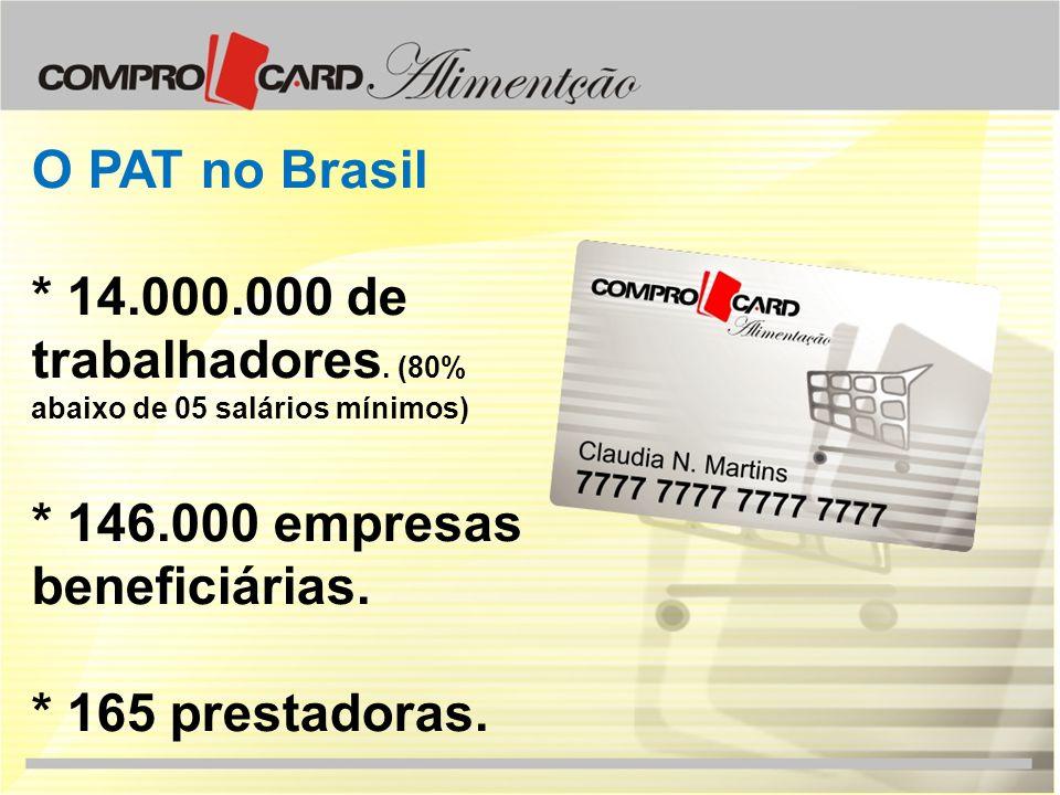 O PAT no Brasil * 14.000.000 de trabalhadores. (80% abaixo de 05 salários mínimos) * 146.000 empresas beneficiárias. * 165 prestadoras.