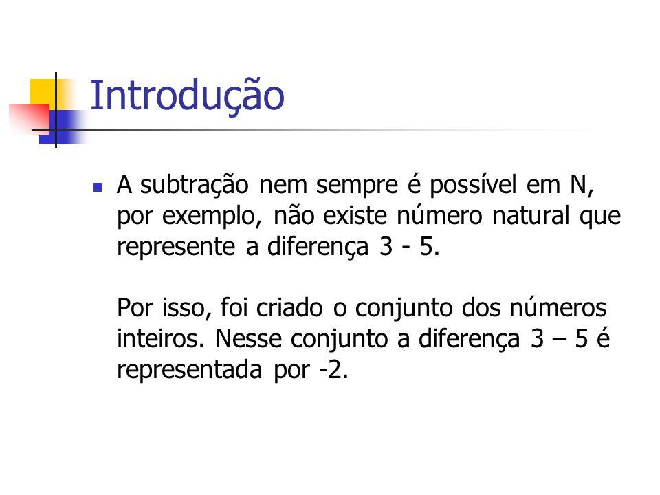 Introdução A subtração nem sempre é possível em N, por exemplo, não existe número natural que represente a diferença 3 - 5. Por isso, foi criado o con