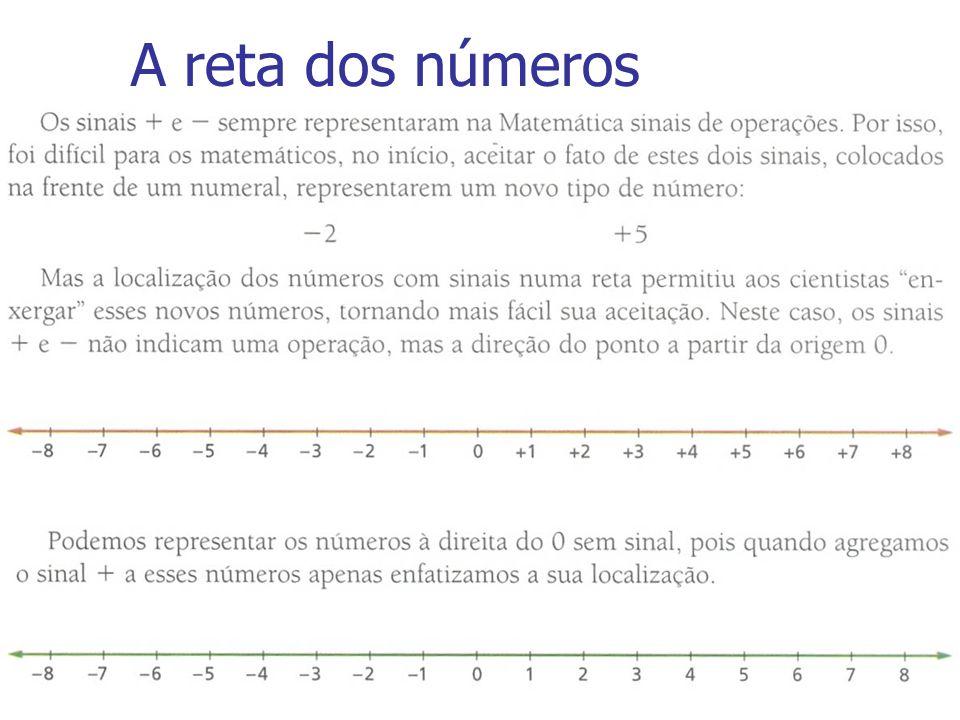 A reta dos números