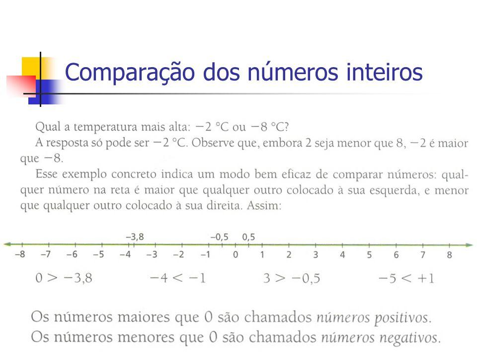 Conceito e conjuntos Indica-se por Z o conjunto dos números inteiros e por Z* o conjunto dos números não-nulos: Z = {..., -4, -3, -2, -1, 0, 1, 2, 3, 4,...} Z* = {..., -4, -3, -2, -1, 1, 2, 3, 4,...}