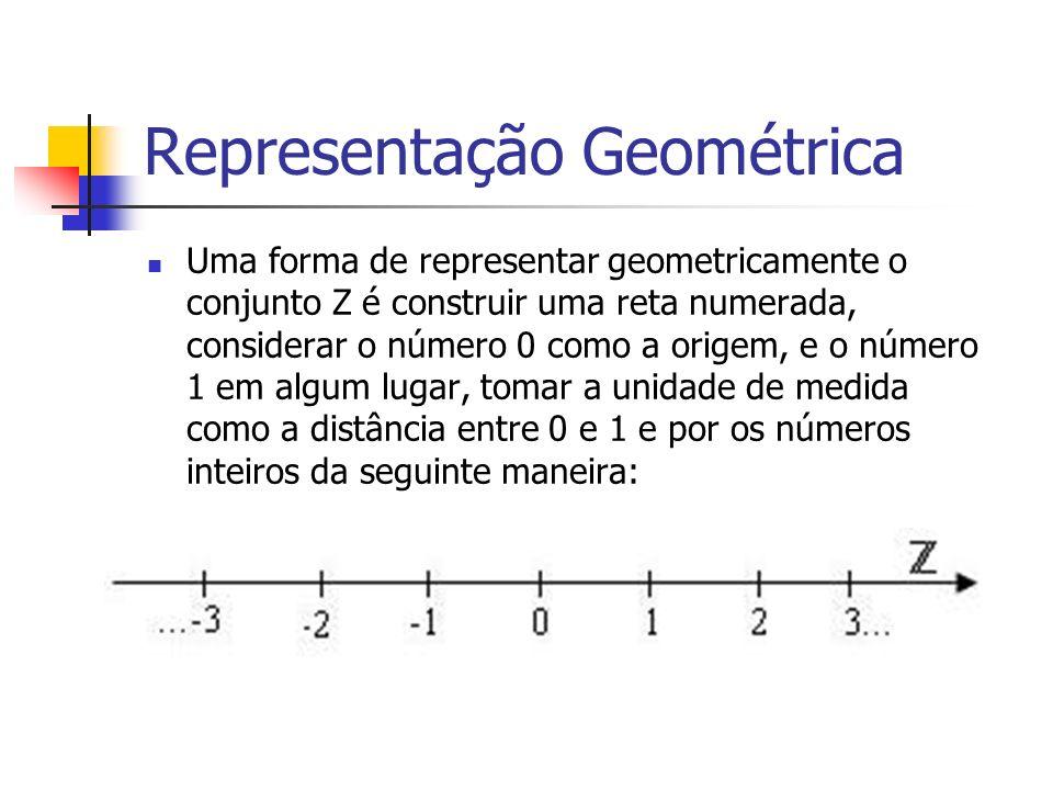 Representação Geométrica Uma forma de representar geometricamente o conjunto Z é construir uma reta numerada, considerar o número 0 como a origem, e o