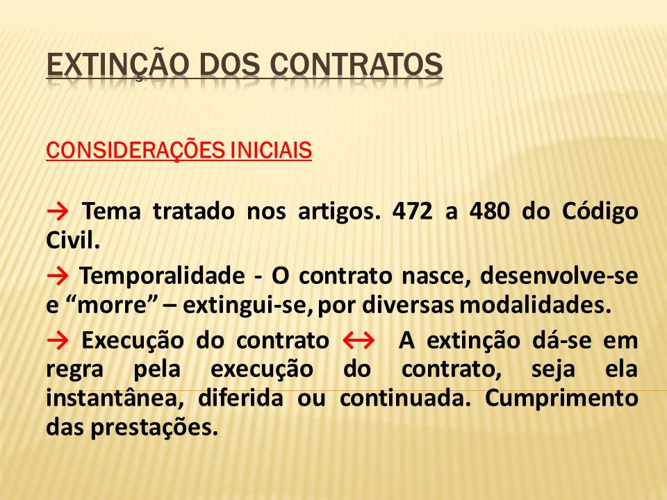 CONSIDERAÇÕES INICIAIS Tema tratado nos artigos. 472 a 480 do Código Civil. Temporalidade - O contrato nasce, desenvolve-se e morre – extingui-se, por