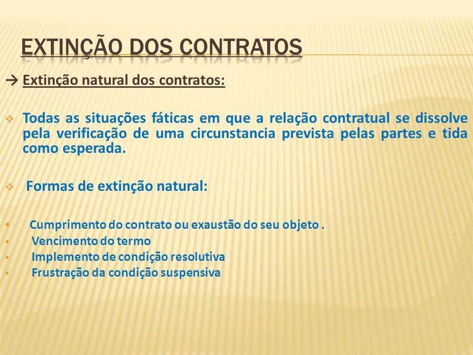 Extinção natural dos contratos: Todas as situações fáticas em que a relação contratual se dissolve pela verificação de uma circunstancia prevista pela