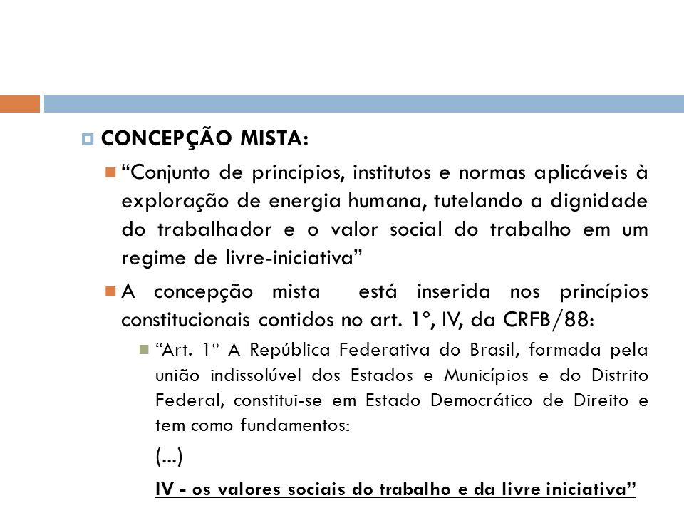 CONCEPÇÃO MISTA: Conjunto de princípios, institutos e normas aplicáveis à exploração de energia humana, tutelando a dignidade do trabalhador e o valor