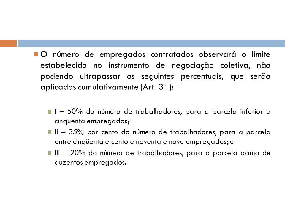 O número de empregados contratados observará o limite estabelecido no instrumento de negociação coletiva, não podendo ultrapassar os seguintes percent