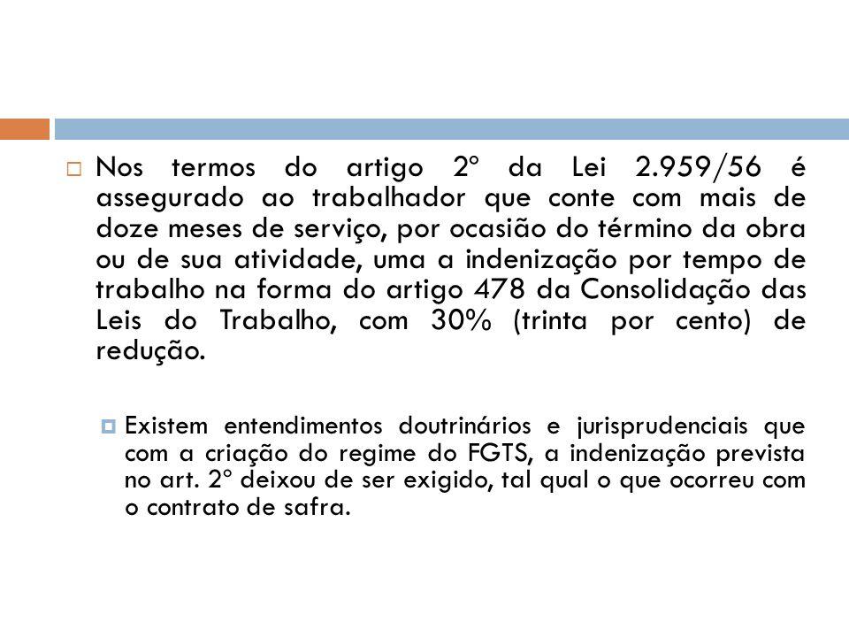 CONTRATO DE ATLETA PROFISSIONAL (Lei nº 6.354/76 e 9.615/98) CARACTERÍSTICAS: O contrato obrigatoriamente deve ser pactuado formalmente, no entanto, a ausência do contrato não impede o reconhecimento do vínculo.