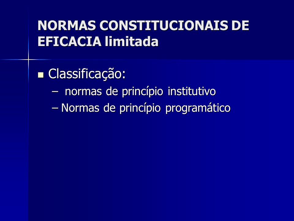 NORMAS CONSTITUCIONAIS DE EFICACIA limitada Classificação: Classificação: – normas de princípio institutivo –Normas de princípio programático