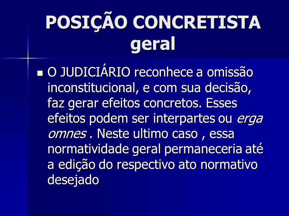 POSIÇÃO CONCRETISTA geral O JUDICIÁRIO reconhece a omissão inconstitucional, e com sua decisão, faz gerar efeitos concretos. Esses efeitos podem ser i