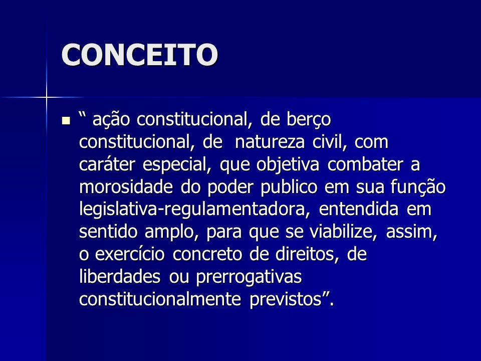 NORMAS CONSTITUCIONAIS DE EFICACIA CONTIDA Exemplo, inciso XIII do art.