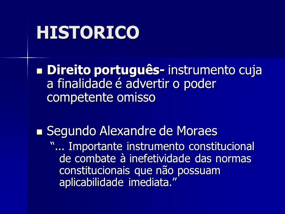 HISTORICO Direito português- instrumento cuja a finalidade é advertir o poder competente omisso Direito português- instrumento cuja a finalidade é adv