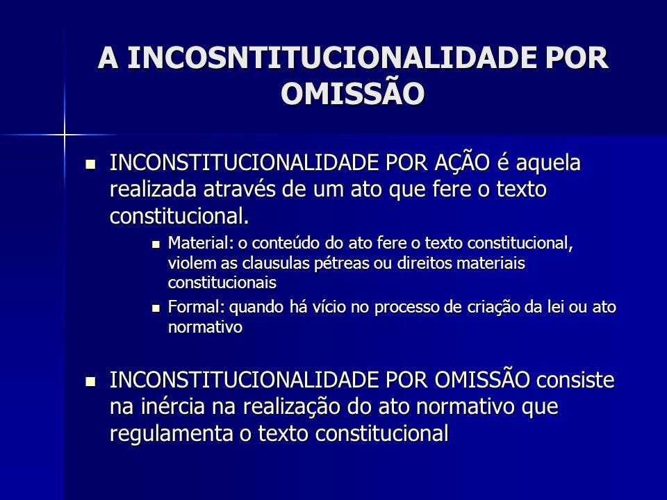 A INCOSNTITUCIONALIDADE POR OMISSÃO INCONSTITUCIONALIDADE POR AÇÃO é aquela realizada através de um ato que fere o texto constitucional. INCONSTITUCIO