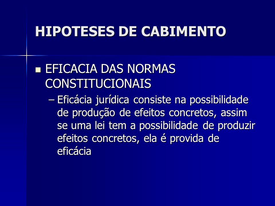 HIPOTESES DE CABIMENTO EFICACIA DAS NORMAS CONSTITUCIONAIS EFICACIA DAS NORMAS CONSTITUCIONAIS –Eficácia jurídica consiste na possibilidade de produçã