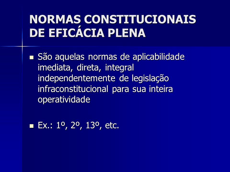 NORMAS CONSTITUCIONAIS DE EFICÁCIA PLENA São aquelas normas de aplicabilidade imediata, direta, integral independentemente de legislação infraconstitu