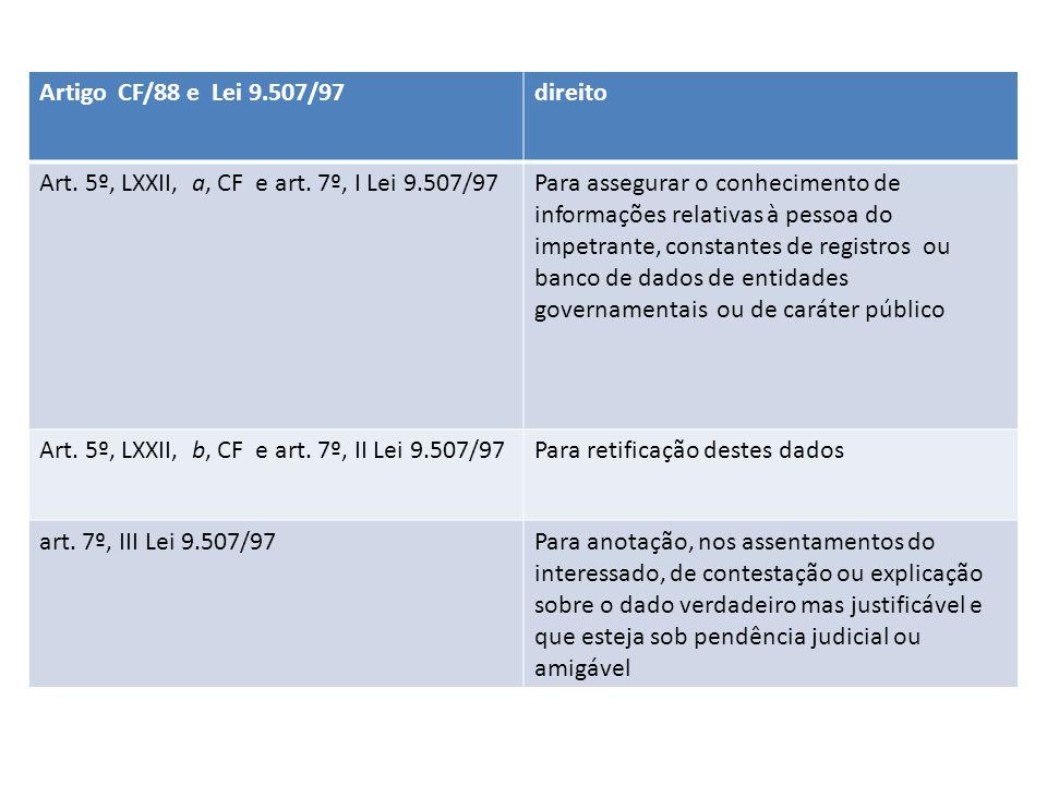 Artigo CF/88 e Lei 9.507/97direito Art. 5º, LXXII, a, CF e art. 7º, I Lei 9.507/97Para assegurar o conhecimento de informações relativas à pessoa do i