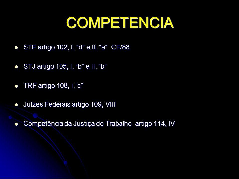 COMPETENCIA STF artigo 102, I, d e II, a CF/88 STF artigo 102, I, d e II, a CF/88 STJ artigo 105, I, b e II, b STJ artigo 105, I, b e II, b TRF artigo 108, I,c TRF artigo 108, I,c Juízes Federais artigo 109, VIII Juízes Federais artigo 109, VIII Competência da Justiça do Trabalho artigo 114, IV Competência da Justiça do Trabalho artigo 114, IV