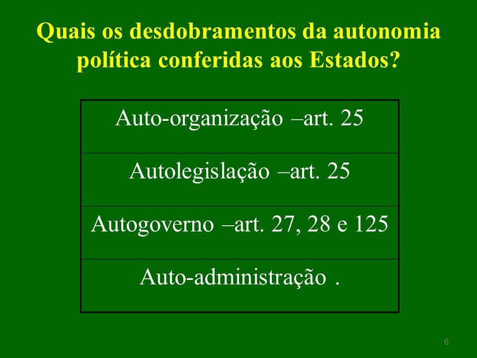 Capacidade de auto-organização A capacidade de auto-organização e normatização própria estão no poder de elaborar sua própria constituição, denominado Poder constituinte derivado decorrente.