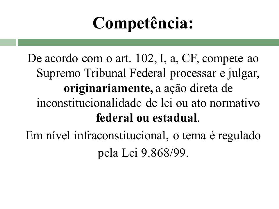 Competência: De acordo com o art. 102, I, a, CF, compete ao Supremo Tribunal Federal processar e julgar, originariamente, a ação direta de inconstituc