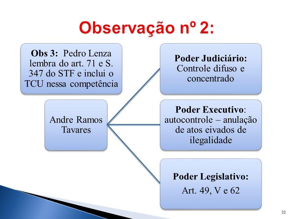 Obs 3: Pedro Lenza lembra do art. 71 e S. 347 do STF e inclui o TCU nessa competência Andre Ramos Tavares Poder Judiciário: Controle difuso e concentr