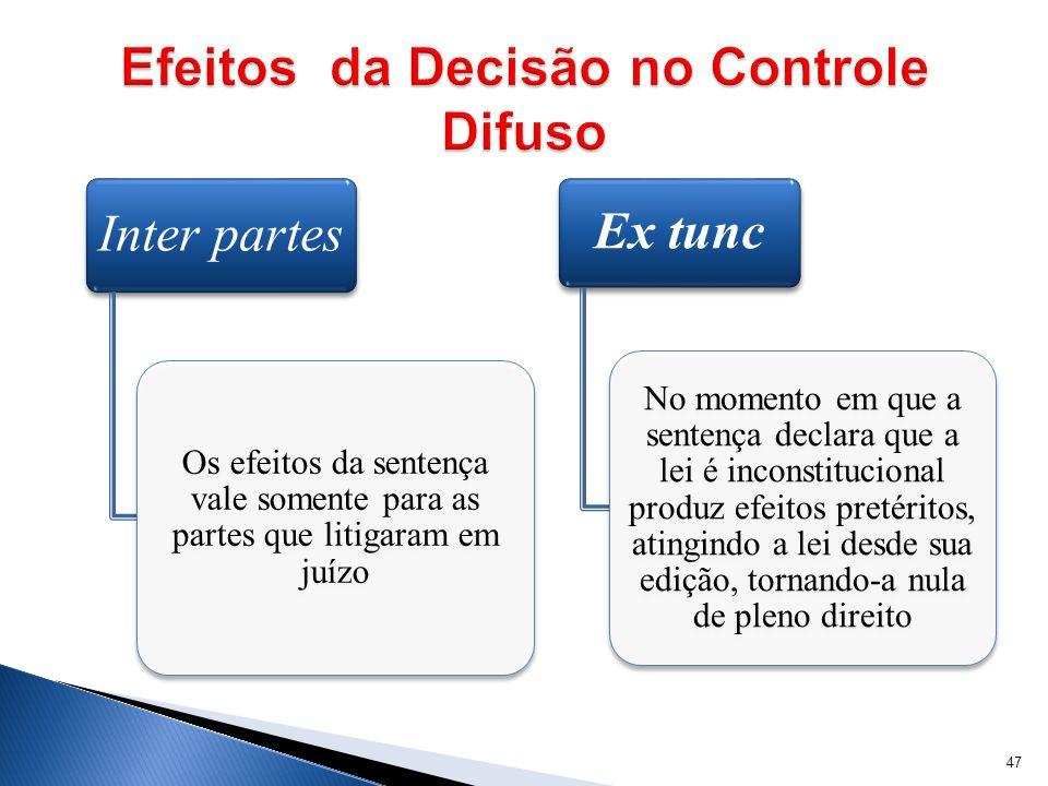 Inter partes Os efeitos da sentença vale somente para as partes que litigaram em juízo Ex tunc No momento em que a sentença declara que a lei é incons