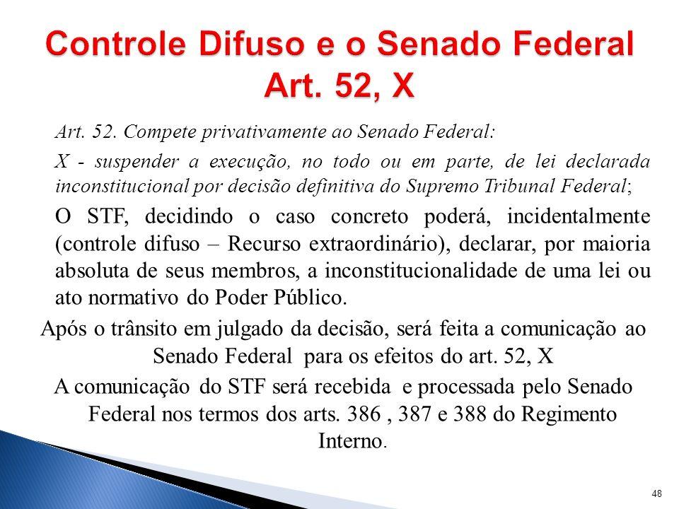Art. 52. Compete privativamente ao Senado Federal: X - suspender a execução, no todo ou em parte, de lei declarada inconstitucional por decisão defini