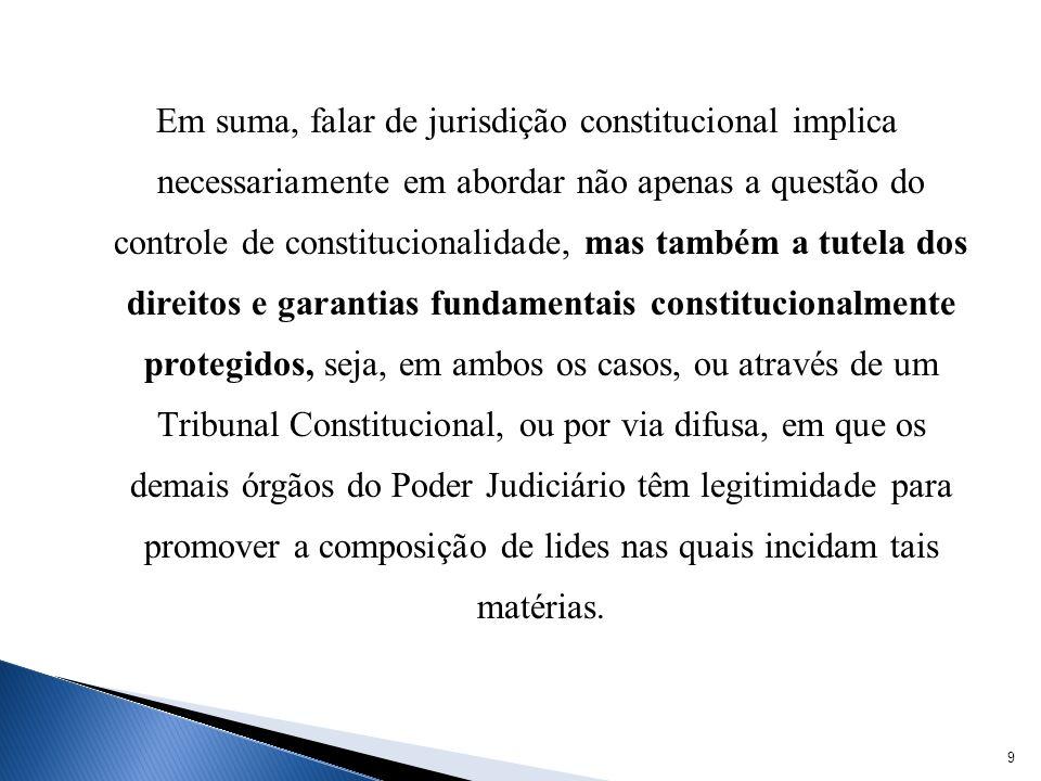 Em suma, falar de jurisdição constitucional implica necessariamente em abordar não apenas a questão do controle de constitucionalidade, mas também a t