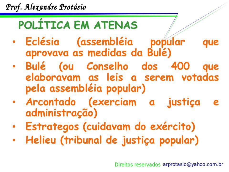 Eclésia (assembléia popular que aprovava as medidas da Bulé) Bulé (ou Conselho dos 400 que elaboravam as leis a serem votadas pela assembléia popular) Arcontado (exerciam a justiça e administração) Estrategos (cuidavam do exército) Helieu (tribunal de justiça popular) POLÍTICA EM ATENAS