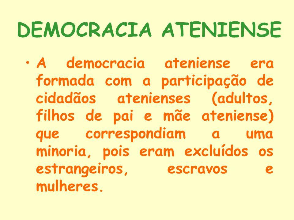 DEMOCRACIA ATENIENSE A democracia ateniense era formada com a participação de cidadãos atenienses (adultos, filhos de pai e mãe ateniense) que corresp