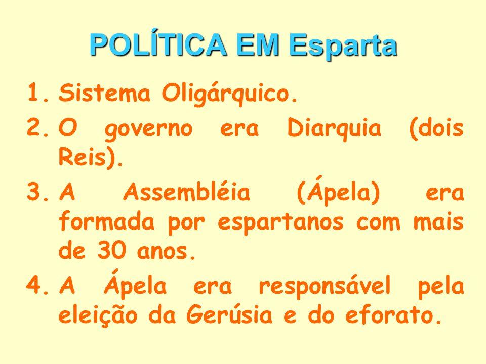 1.Sistema Oligárquico. 2.O governo era Diarquia (dois Reis). 3.A Assembléia (Ápela) era formada por espartanos com mais de 30 anos. 4.A Ápela era resp
