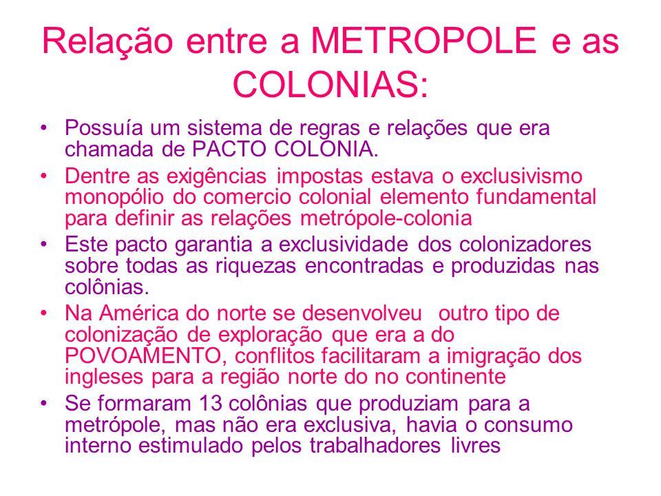 Relação entre a METROPOLE e as COLONIAS: Possuía um sistema de regras e relações que era chamada de PACTO COLONIA. Dentre as exigências impostas estav